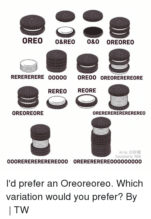 9gag, Dank, and 🤖: OREO o&REO o&o oREOREO  RERERERERE 00000 OREO0 OREOREREREORE  REREO REORE  OREOREORE  OREREREREREREREREC  Art by:白砂糖  Translated by: 9GAG  OREREREREREOO0000000  OOORERERERERERE000 I'd prefer an Oreoreoreo. Which variation would you prefer?  By 白砂糖 | TW