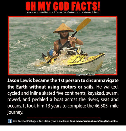 Journey, Memes, and Earth: ORMY GOD FACTS!  www.om facts online.com I fb.com/om g facts on  line I eohmygod facts  Daily Ma  mage  Jason Lewis became the 1st person to circumnavigate  the Earth without using motors or sails. He walked,  cycled and inline skated five continents, kayakad, swam,  rowed, and pedaled a boat across the rivers, seas and  oceans. It took him 13 years to complete the 46,505-mile  journey.  Join Facebook's Biggest Facts Library with 6 Million+ Fans- www.facebook.com/omgfactsonline