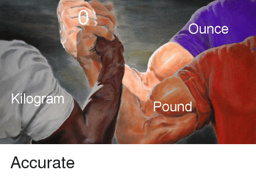 Reddit Pound And Ounce Ounce Kilogram Pound