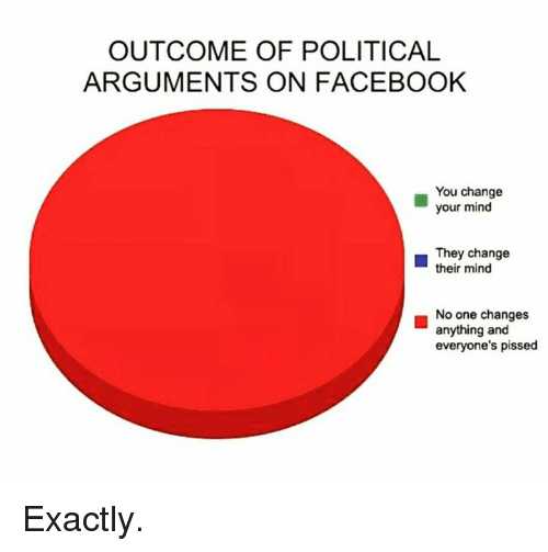 Dank, Facebook, and Change: OUTCOME OF POLITICAL  ARGUMENTS ON FACEBOOK  You change  your mind  They change  their mind  No one changes  anything and  everyone's pissed Exactly.