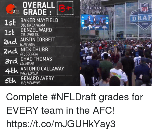 Memes, At&t, and Florida: OVERALL  GRADE  AT&T PLAZA  DRAF  BAKER MAYFIELD  OB, OKLAHOMA  DENZEL WARD  CB, OHIO ST.  AUSTIN CORBETT  G, NEVADA  2018  nA  nd NICK CHUBB  3rd  RB, GEORGIA  CHAD THOMAS  D&, MIAM  L ANTONIO CALLAWAY  WR, FLORIDA  GENARD AVERY  ILB, MEMPHIS  Sth Complete #NFLDraft grades for EVERY team in the AFC! https://t.co/mJGUHkYay3