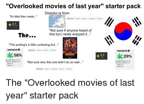 Overlooked Movies of Last Year Starter Pack Director Is From