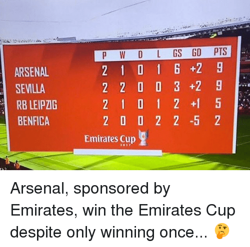 Arsenal, Memes, and Emirates: P W D L GS GO PTS  2 1 D 1 6 +2 9  ARSENAL  SEVILLA  RB LEIPZIG  BENFICA  2 0 O 2 2 -5 2  Emirates Cup Arsenal, sponsored by Emirates, win the Emirates Cup despite only winning once... 🤔