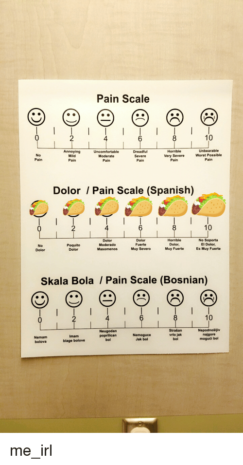 pain scale 10 unbearable annoying uncomfortable dreadful worst possible no 16557285 ✅ 25 best memes about pain scale pain scale memes,Meme Pain Scale