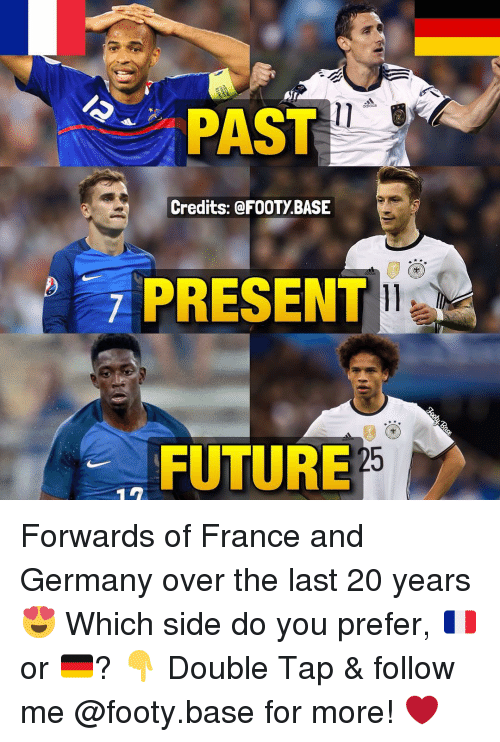 Future, Memes, and France: PAST  Credits: @FOOTYBASE  PRESENT  FUTURE  25 Forwards of France and Germany over the last 20 years 😍 Which side do you prefer, 🇫🇷 or 🇩🇪? 👇 Double Tap & follow me @footy.base for more! ❤️