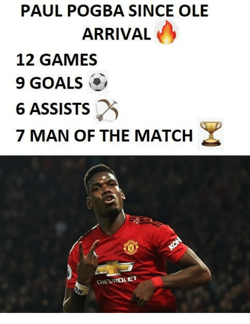 Goals, Memes, and Games: PAUL POGBA SINCE OLE  ARRIVAL  12 GAMES  9 GOALS  6 ASSISTS  7 MAN OF THE MATCH  CHEUROLET