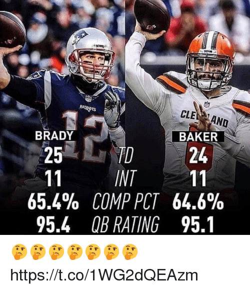Brady, Int, and Baker: PAUTS  CLEAND  BAKER  24  BRADY  TD  11 INT 11  65.4% COMP PCT 64.6%  95.4 0B RATING 95.1  25 🤔🤔🤔🤔🤔🤔🤔 https://t.co/1WG2dQEAzm