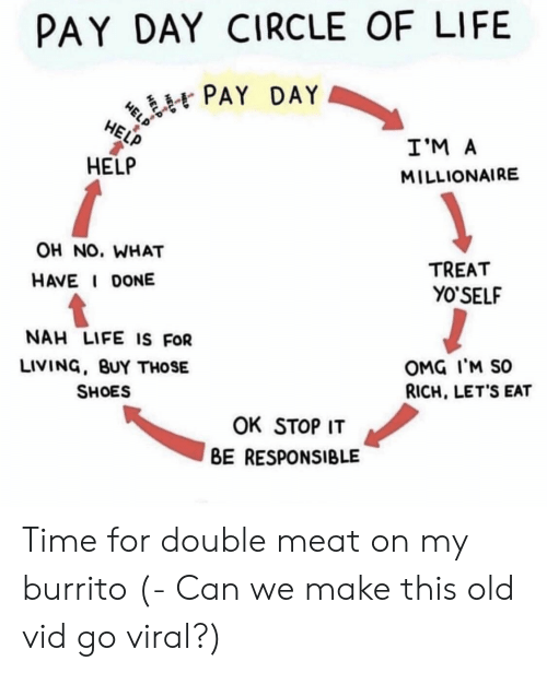 PAY DAY CIRCLE OF LIFE PAY DAY I'M a MILLIONAIRE HELP OH NO WHAT