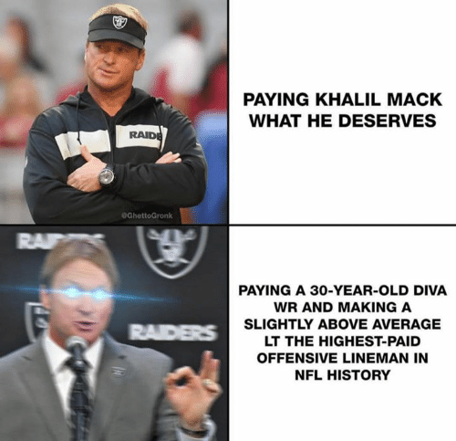 Nfl, History, and Old: PAYING KHALIL MACK  WHAT HE DESERVES  @GhettoGronk  PAYING A 30-YEAR-OLD DIVA  WR AND MAKING A  SLIGHTLY ABOVE AVERAGE  LT THE HIGHEST-PAID  OFFENSIVE LINEMAN IN  NFL HISTORY
