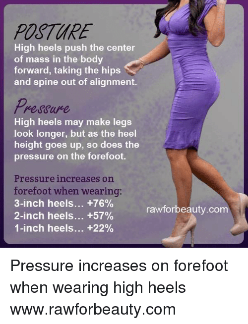 a726062b6879 PDSTURE High Heels Push the Center of Mass in the Body Forward ...
