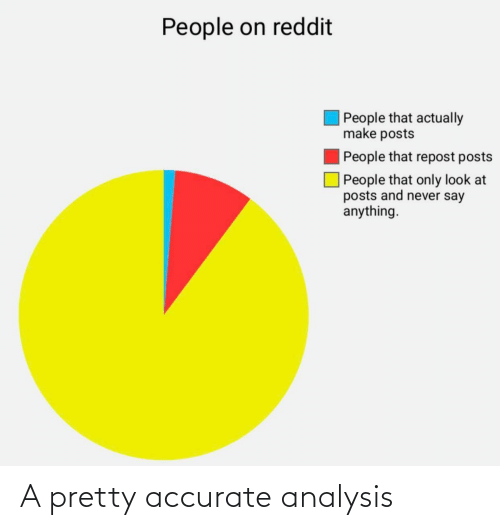 Reddit, Never, and Say Anything...: People on reddit  People that actually  make posts  People that repost posts   People that only look at  posts and never say  anything. A pretty accurate analysis