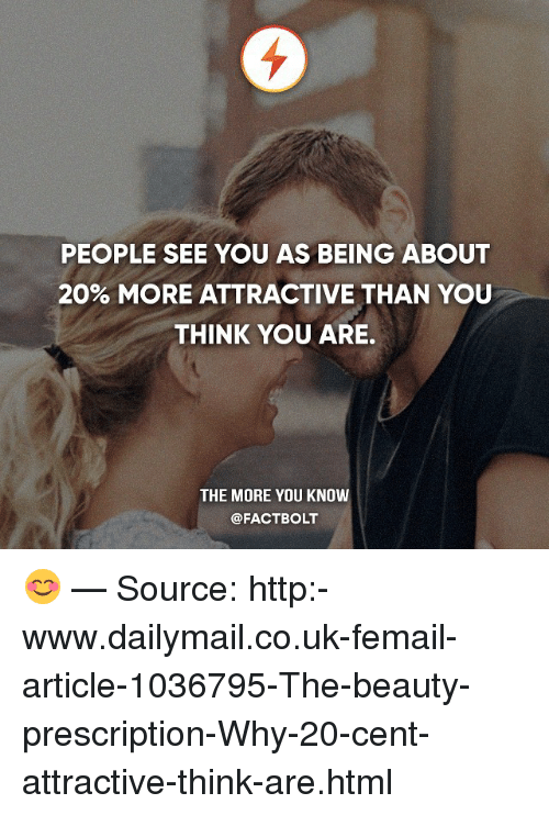 Memes, The More You Know, and Http: PEOPLE SEE YOU AS BEING ABOUT  20% MORE ATTRACTIVE THAN YOU  THINK YOU ARE.  THE MORE YOU KNOW  @FACT BOLT 😊 — Source: http:-www.dailymail.co.uk-femail-article-1036795-The-beauty-prescription-Why-20-cent-attractive-think-are.html