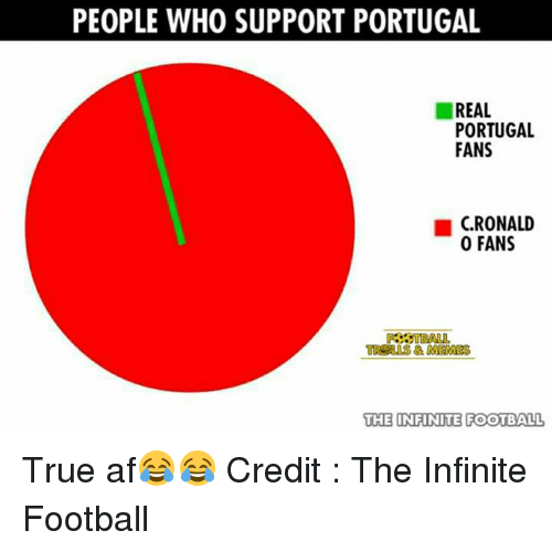 Af, Football, and Memes: PEOPLE WHO SUPPORT PORTUGAL  REAL  PORTUGAL  FANS  RONALD  0 FANS  THE INFINITE FOOTBALL True af😂😂  Credit : The Infinite Football