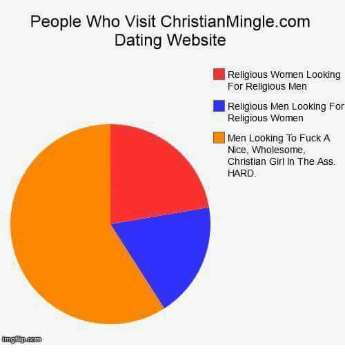 mukwonago christian women dating site Mukwonago's best 100% free christian dating site meet thousands of christian singles in mukwonago with mingle2's free christian personal ads and chat rooms our network of christian men and women in mukwonago is the perfect place to make christian friends or find a christian boyfriend or girlfriend in mukwonago.