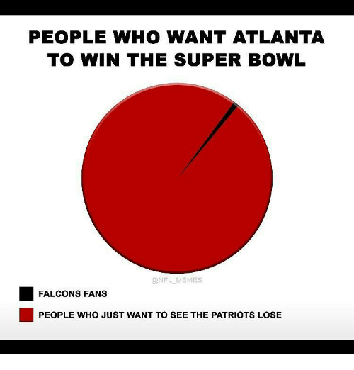 people who want atlanta to win the super bowl nfl 13904784 ✅ 25 best memes about patriots lose patriots lose memes