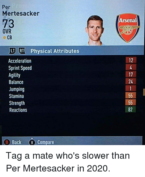Arsenal, Memes, and Sprint: Per  Mertesacker  73  OVR  CB  LT RT Physical Attributes  Acceleration  Sprint Speed  Agility  Balance  Jumping  Stamina  Strength  Reactions  e Back OR Compare  Arsenal  55 Tag a mate who's slower than Per Mertesacker in 2020.