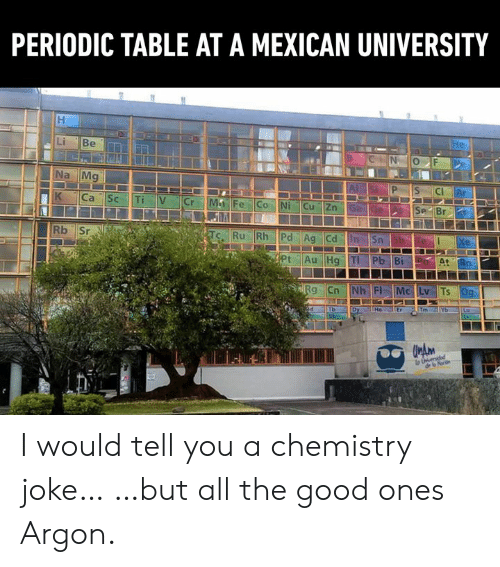 Dank, Good, and Mexican: PERIODIC TABLE AT A MEXICAN UNIVERSITY  Li Be  Na Mg  Se Br I would tell you a chemistry joke… …but all the good ones Argon.