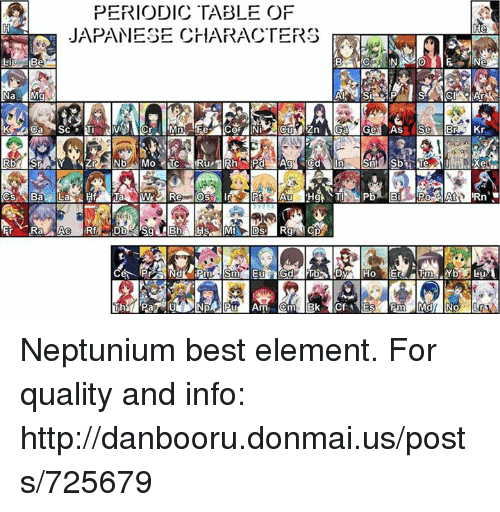 Periodic table of japanese chiaracters al he neptunium best dank and als periodic table of japanese chiaracters al he neptunium best urtaz Images