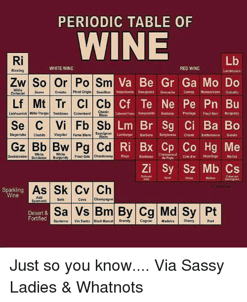 Periodic table of wine ri lb white wine red wine lambrusco riesling memes wine and champagne periodic table of wine ri lb white wine red urtaz Choice Image