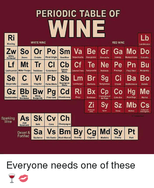 Periodic table of wine ri lb white wine red wine lambrusco riesling memes wine and champagne periodic table of wine ri lb white wine red urtaz Image collections