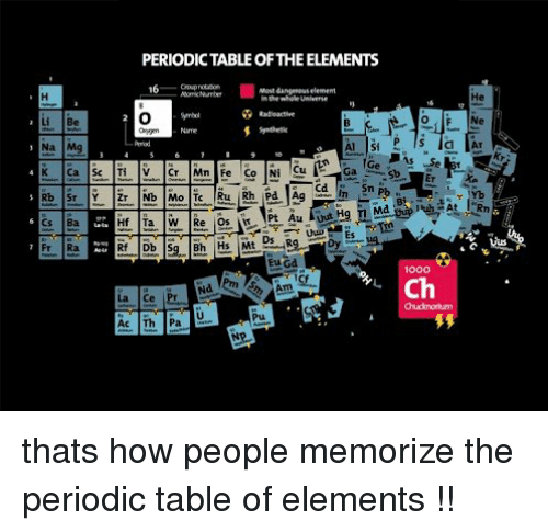 Periodictable Oftheelements 16 Most Dangenouselement The Whole