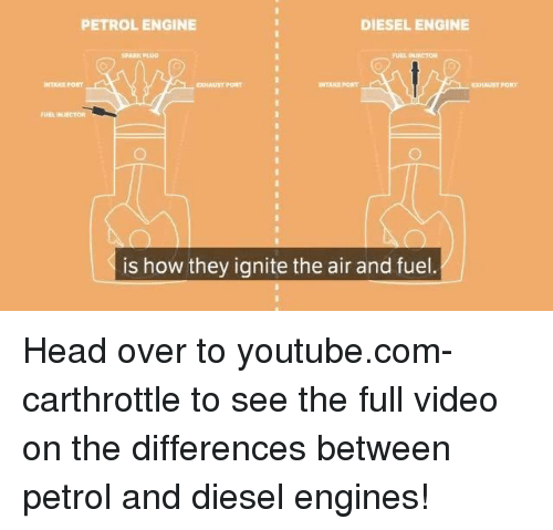 Head, Memes, and youtube.com: PETROL ENGINE  DIESEL ENGINE  SPARK PLUG  TAKE PORT  EXHAUST PORT  NTAE PORT  XHAUST PORT  FUEL INIECTOR  is how they ignite the air and fuel Head over to youtube.com-carthrottle to see the full video on the differences between petrol and diesel engines!