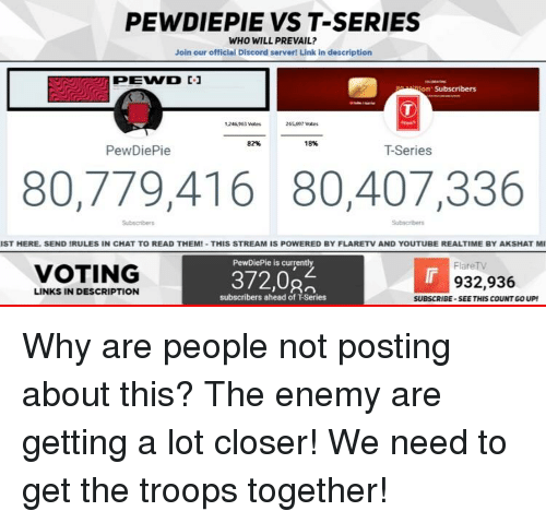 youtube.com, Chat, and Link: PEWDIEPIE VS T-SERIES  WHO WILL PREVAIL?  Join our official Discord server! Link in description  PEWDL  n ion Subscribers  1,246 961 vots  265407 Votes  82%  18%  PewDiePie  T-Series  80,779,416 80,407,336  Subscribers  IST HERE. SEND IRULES IN CHAT TO READ THEM!-THIS STREAM IS POWERED BY FLARETV AND YOUTUBE REALTIME BY AKSHAT MI  PewDiePie is current  FlareTV  VOTING  3720  ㄥ  932,936  LINKS IN DESCRIPTION  subscribers ahead of T-Series  SUBSCRIBE-SEE THIS COUNT GO UP!