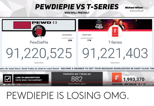 Click, Music, and Omg: PEWDIEPİEVS T-SERIES  Michael Wilson juse  subscribed  WHO WILL PREVAIL?  prime music  PEWD IJ  Ix  1,552,650 Votes  316,064 Votes  ERIES  8396  17%  PewDiePie  T-Series  91,220,525 91,221,403  Subscribers  Subscribers  ules do exist here. Send Irules in chat to read them! BECOME A MEMBER TO GET YOUR MESSAGE HIGHLIGHTED IN CHAT! CLICK THE  PewDiePie and T-Series are  FlareTV  LINK IN DESCRIPTION  VOTE WHO YOU SUPPORT  882  1,993,370  SUBSCRIBE-SEE THIS COU  subscribers apart PEWDIEPIE IS LOSING OMG.