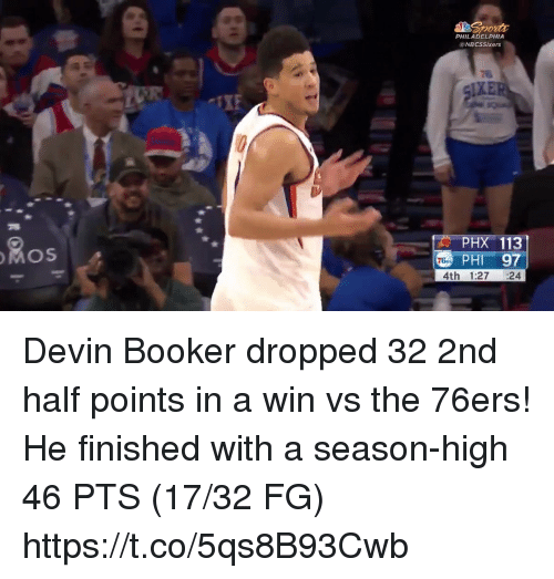 Philadelphia 76ers, Memes, and Philadelphia: PHILADELPHIA  ONBCSSixers  76  PHX 113  B. PHI 97  4th 1:27 :24  MOS Devin Booker dropped 32 2nd half points in a win vs the 76ers!  He finished with a season-high 46 PTS (17/32 FG) https://t.co/5qs8B93Cwb