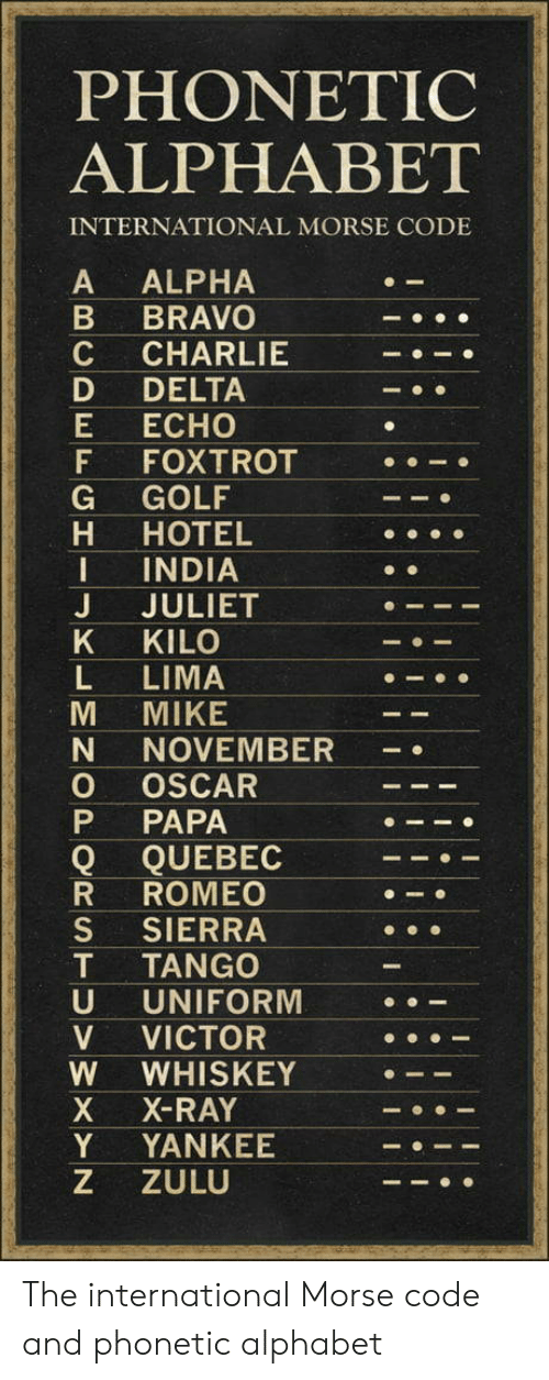 Phonetic Alphabet International Morse Code A Alpha B Bravo C Charlie D Delta E Echo F Foxtrot G Golf H Hotel I India J Juliet K Kilo L Lima M Mike N