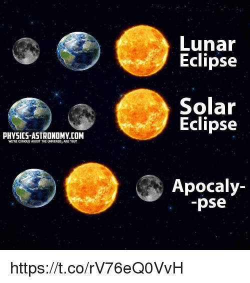 physics astronomy com were curious about the universe are you lunar eclipse 14166194 physics astronomycom we're curious about the universe are you? lunar