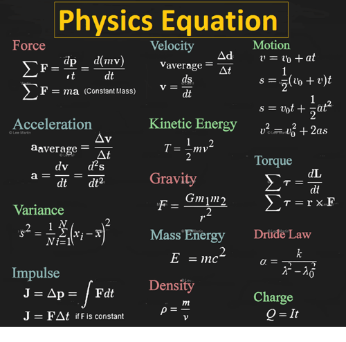 Energy, Memes, and Gravity: Physics Equation  Force  Motion  Velocity  Ad vo at  dp d(mv)  Vaverage  At  dt  it  ds  ma (Constant Mass)  v  dt  vot -at  Kinetic Energy +2as  Acceleration  aaverage  mv  At  Torque  dv  dL  Gravity  dt  dt2  Gm 1 m 2  Variance  Drude Law  Mass Energy  Ni-1  mic  Impulse  Density  Fdt  Charge  It  J FAt if F is constant