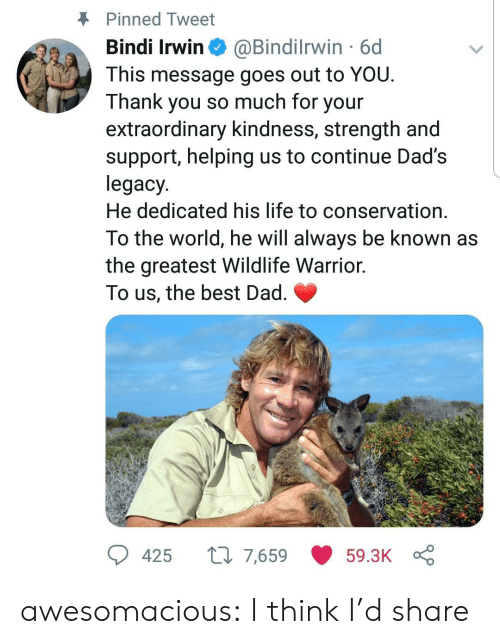 Dad, Life, and Tumblr: Pinned Tweet  Bindi Irwin @Bindilrwin 6d  This message goes out to YOU  Thank you so much for your  extraordinary kindness, strength and  support, helping us to continue Dad's  legacy  He dedicated his life to conservation  To the world, he will always be known as  the greatest Wildlife Warrior.  lo us, the best Dad  425 t 7,659 59.3K awesomacious:  I think I'd share