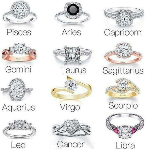Aquarius, Aries, and Cancer: Pisces  Aries Capricorn  Gemini  Taurus Sagittarius  Aquarius  Virgo  Scorpio  Leo  Cancer  Libra