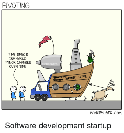 Time, Software, and Com: PIVOTING  THE SPECS  SUFFERED  MINOR CHANGES  OVER TIME  DEPRECATED  MONKEHUSER. COM Software development startup
