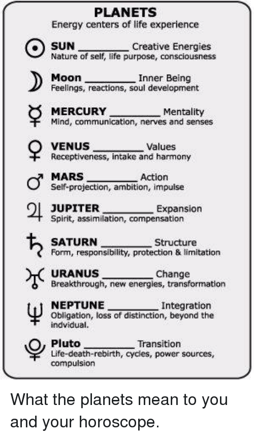 planets and their meanings - 500×860