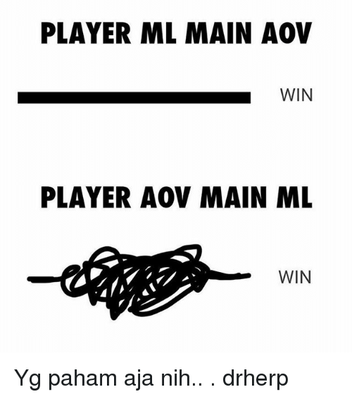 Memes, 🤖, and Player: PLAYER ML MAIN AOV  WIN  PLAYER AOV MAIN ML  WIN Yg paham aja nih.. . drherp
