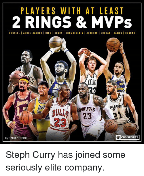 Memes, Nba, and Reddit: PLAYERS WITH AT LEAST  2 RINGS & MVPs  RUSSELLI ABDUL-JABBAR BIRDI CURRY I CHAMBERLAIN I JOHNSON I JORDAN I JAMESI DUNCAN  30  ANALIERS  O CBS SPORTS  HIT NBA/REDDIT Steph Curry has joined some seriously elite company.