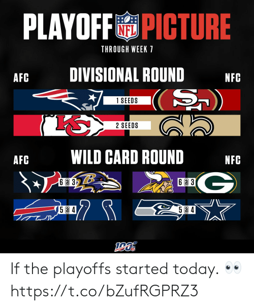 Memes, Today, and Wild: PLAYOFFPICTURE  THROUGH WEEK 1  DIVISIONAL ROUND  AFC  NFC  (S)  1 SEEDS  S  2 SEEDS  WILD CARD ROUND  AFC  NFC  G  6 a 3  6аз  5 a 4  5 a 4 If the playoffs started today. 👀 https://t.co/bZufRGPRZ3