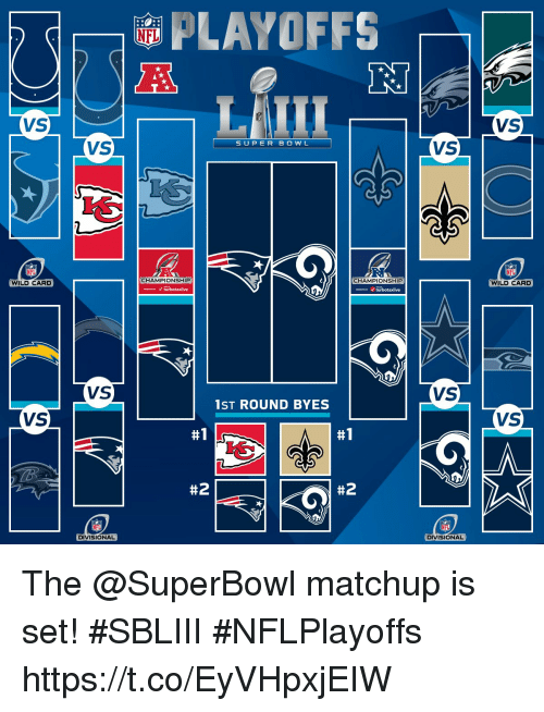 "Memes, Nfl, and Superbowl: PLAYOFFS  LEI  VS  VS  VS  SUPER BO W L  RJ  NFL  CHAMPIONSHIP  CHAMPIONSHIP  WILD CARD  WILD CARD  "" V turbotaxlive  VS  VS  1ST ROUND BYES  VS  VS  #1  #1  #2  #2  DIVISIONAL  DIVISIONAL The @SuperBowl matchup is set! #SBLIII #NFLPlayoffs https://t.co/EyVHpxjEIW"