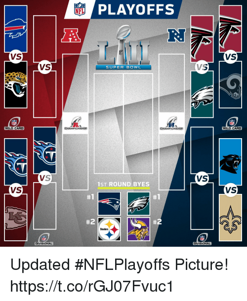 Memes, Super Bowl, and Steelers: PLAYOFFS  RJ  VS  VS  VS  VS  SUPER BOWL  WILD CARD  CHAMPIONSHIP  CHAMPIONSHIP  WILD CARD  VS  VS  1ST ROUND BYES  VS  VS  #1  #1  #2  #2  Steelers  DIVISIONAL  DIVISIONAL Updated #NFLPlayoffs Picture! https://t.co/rGJ07Fvuc1