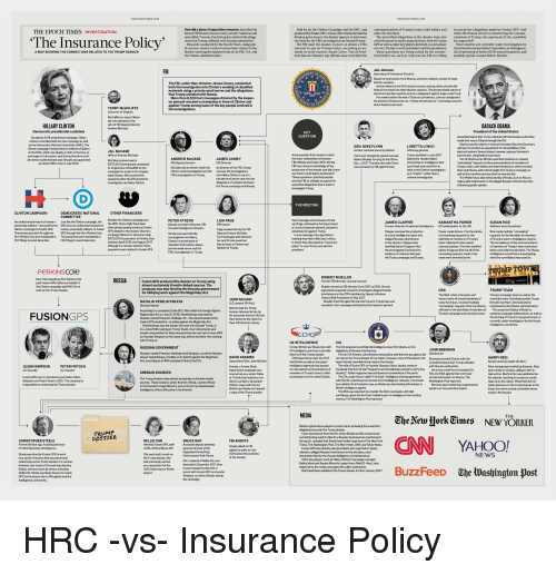 Cnn Mueller Team Looking At Trump Public Statements In: 25+ Best Memes About Insurance Policy