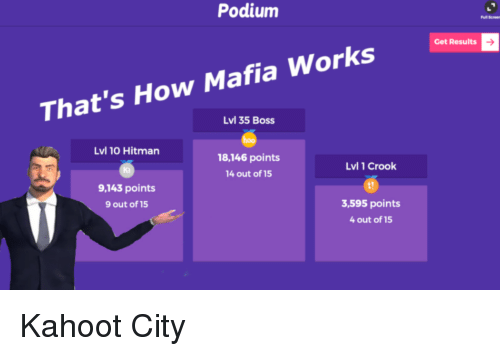 You can share a link to a challenge's podium with others to announce winners remotely. Podium Get Results That S How Mafia Works Lvl 35 Boss Lvl 10 Hitman Ka 9143 Points 9 Out Of 15 18146 Points 14 Out Of 15 Lvl 1 Crook T 3595 Points 4 Out Of 15 Kahoot Meme On Me Me