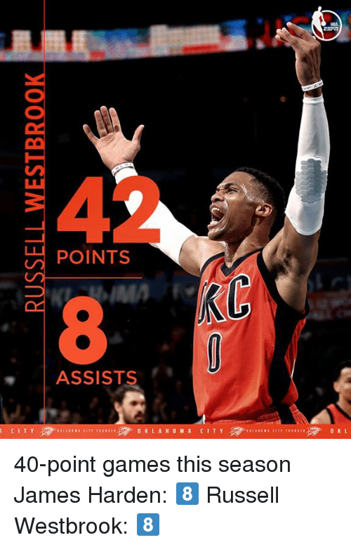 James Harden, Memes, and Russell Westbrook: POINTS  ASSISTS  o K LA H a M A CITY  0 K L 40-point games this season James Harden: 8️⃣ Russell Westbrook: 8️⃣