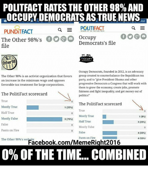 "Fire, Get Money, and Memes: POLITRACT RATES THE OTHER98%AND  OCCUPY DEMOCRATSAS TRUE NEWS  AM  POLITIFACT  PUNDIT FACT  The Other 98%'s  oo o Democrats's file  file  Occupy  OCCUPY  Other 98  occupy Democrats, founded in 2012, is an advocacy  The other 98% is an activist organization that favors  group created to counterbalance the Republican tea  party, and to ""give President Obama and other  an increase in the minimum wage and opposes  progressive Democrats a Congress that will work with  favorable tax treatment for large corporations.  them to grow the economy, create jobs, promote  fairness and fight inequality, and get money out of  The PolitiFact scorecard  politics!""  True  The PolitiFact scorecard  Mostly True  1 (25%)  True  Half True  Mostly True  1 (8%)  Mostly False  3(5%)  Half True  3 (25%)  False  Mostly False  Pants on Fire  False  4 (33%)  The Other 98%'s website  Pants on Fire  4 (339)  0% OF THE TIME... COMBINED"