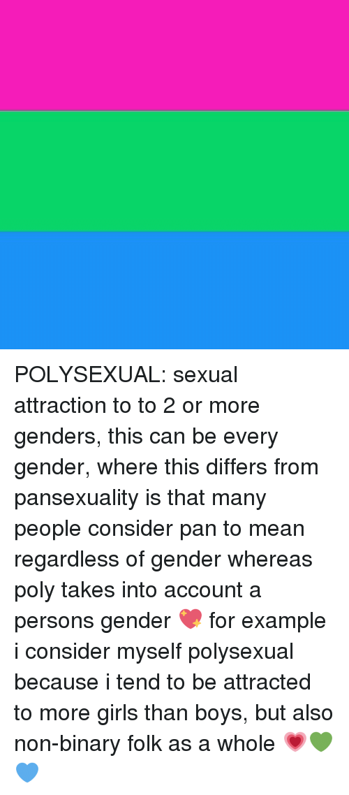 What does polysexual mean