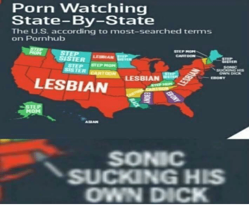 Most searched fetish