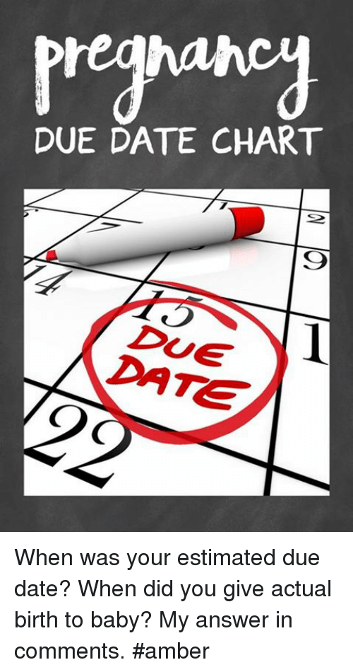 Predhahod Due Date Chart When Was Your Estimated Due Date When Did