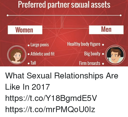 Booty Relationships And Penis Preferred Partner Sexual Assets Men Women Healthy Body Figure