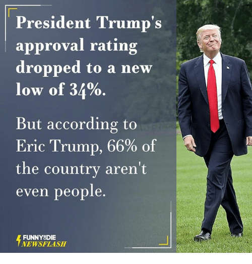 Jul 16 - Trump Sets Record: Lowest Ever 6-month Approval ...